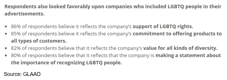 """LGBTQ Inclusion in Advertising and Media"" by Procter & Gamble (P&G) and GLAAD"