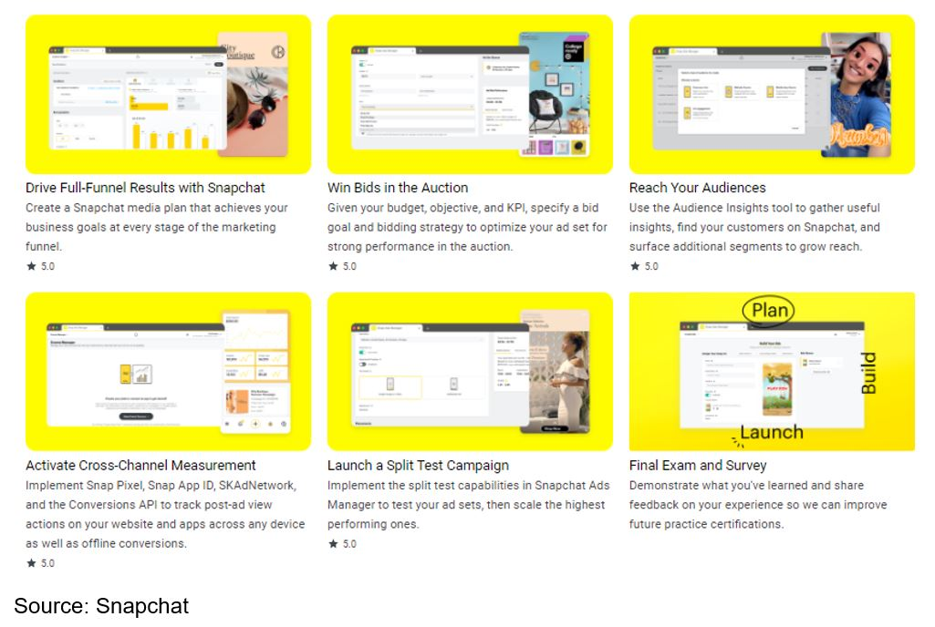 Snapchat Ads Manager Campaign Activation Certification