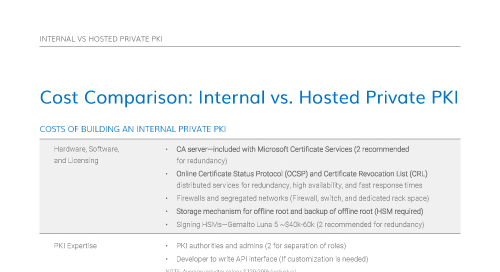 Cost Comparison: Internal vs. Hosted Private PKI
