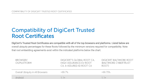 Compatibility of DigiCert Trusted Root Certificates