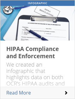 HIPAA Compliance and Enforcement