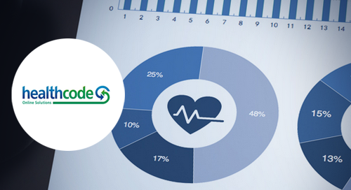 Healthcode's application delivery supported with secure Managed Hosting solution