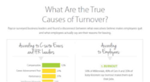 What Are the True Causes of Turnover? Infographic