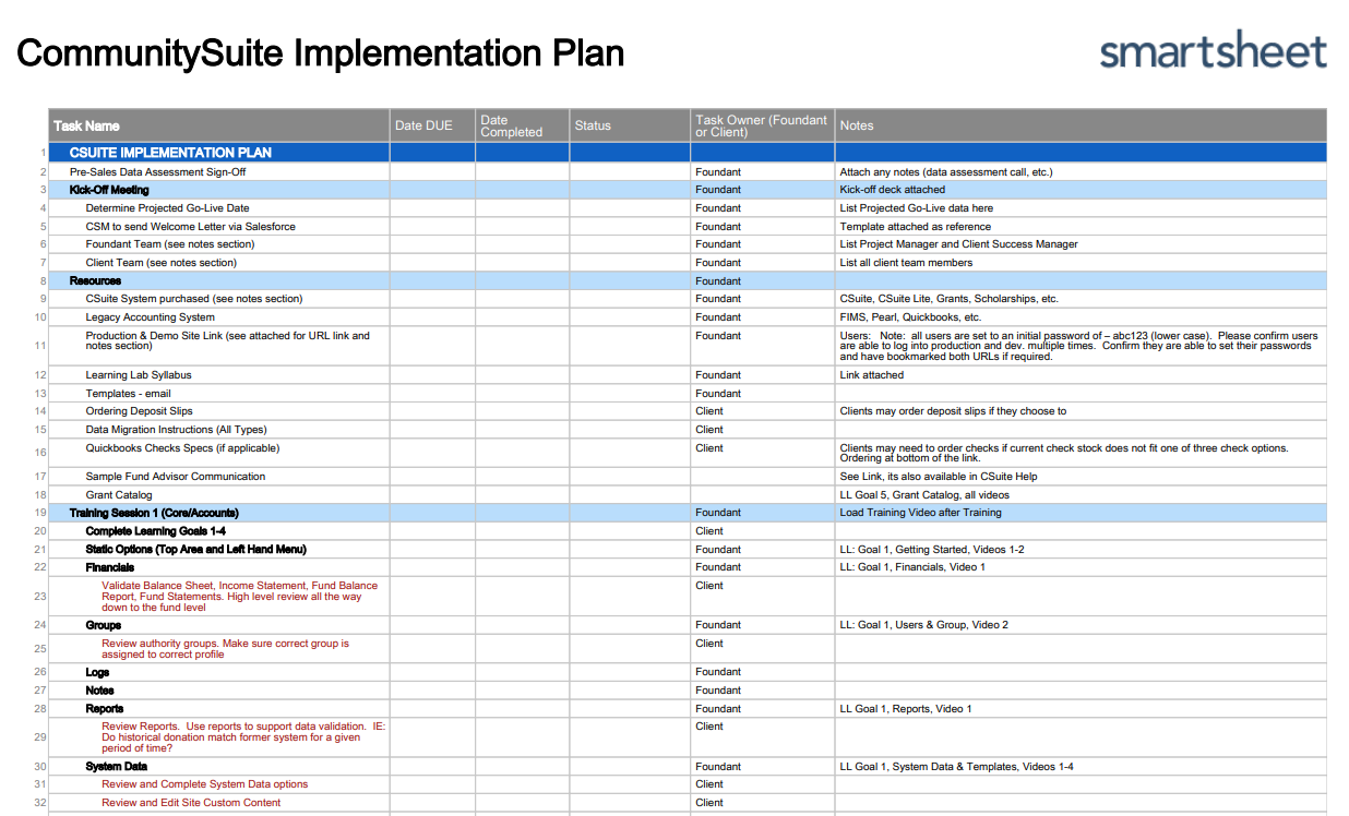 CommunitySuite Implementation Plan