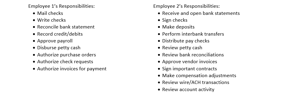 Employee Responsibilities Comparison