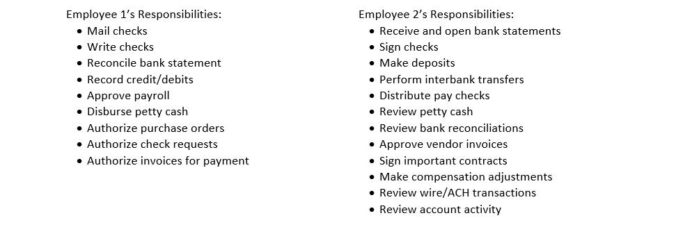 Employee Responsibilities Comparison