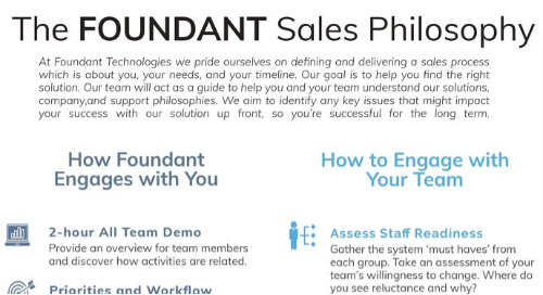 Foundant CSuite Sales Philosophy