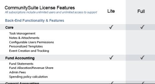 CommunitySuite Lite vs. Full License