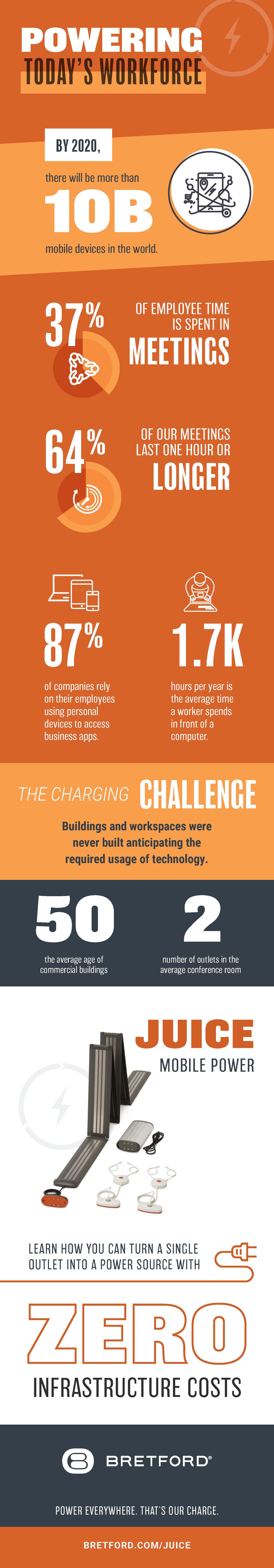 Bretford Infographic - Powering Today's Workforce