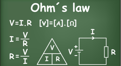 Graphical representation of ohm's law