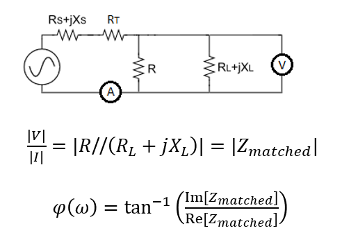 Equations and circuit for an impedance matching network