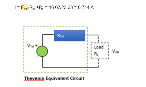thevenin's equivalent circuit diagram and equation