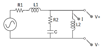 Measurement probes in a simulation of a circuit design