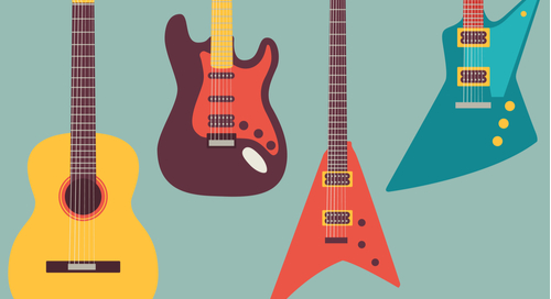 Four types of guitars for audio