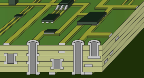 Image of a typical PCB cross section in PCB layers explained