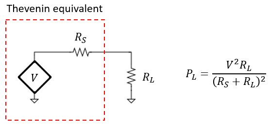 Equivalent circuit in the maximum power transfer theorem