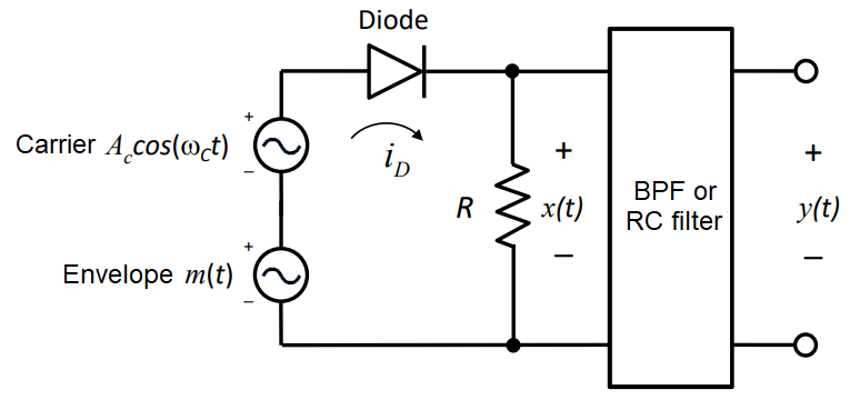 Simple analog envelope circuit