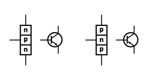 Diagram of N-junction and P-N junction