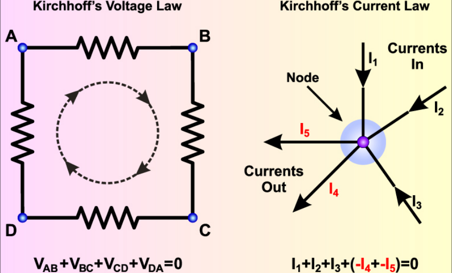 Kirchhoff's voltage and current law diagrams