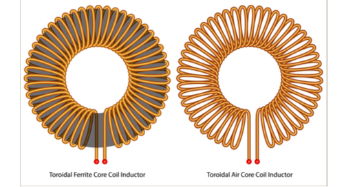 Two examples of inductors, one with a ferrite coil and one without