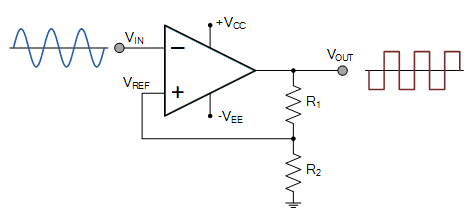 Circuit diagram for a Schmitt trigger