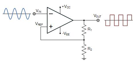 Circuit diagram for a Schmitt trigger