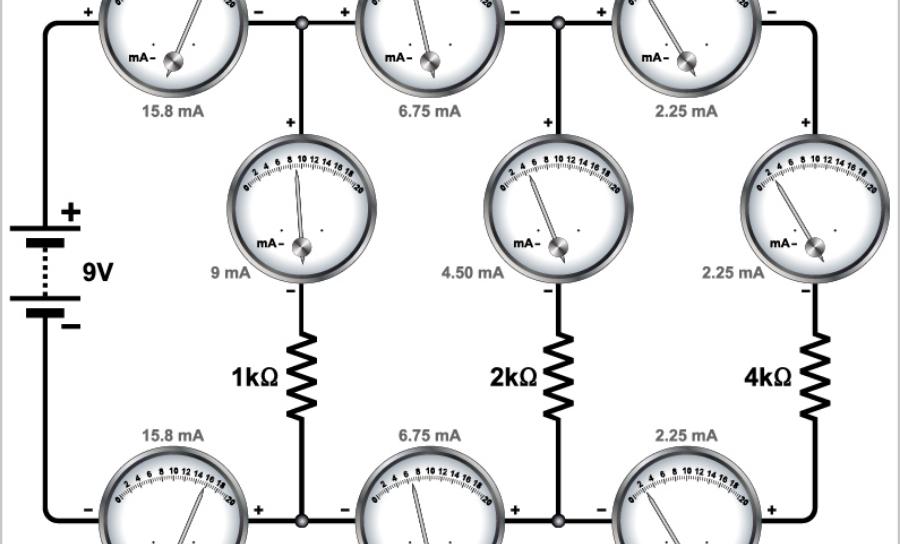 Diagrams of KVL and KCL