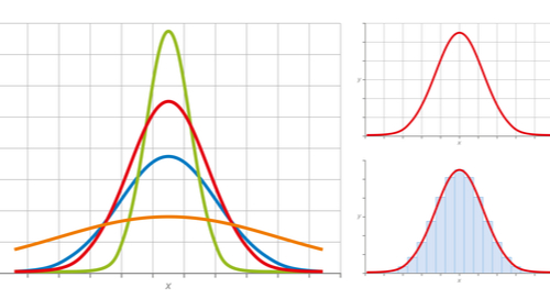 Set of normal distributions on a graph