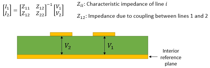 Pair of transmission lines and their impedance matrix
