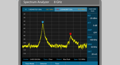 Spectrum analyzer output showing the noise floor