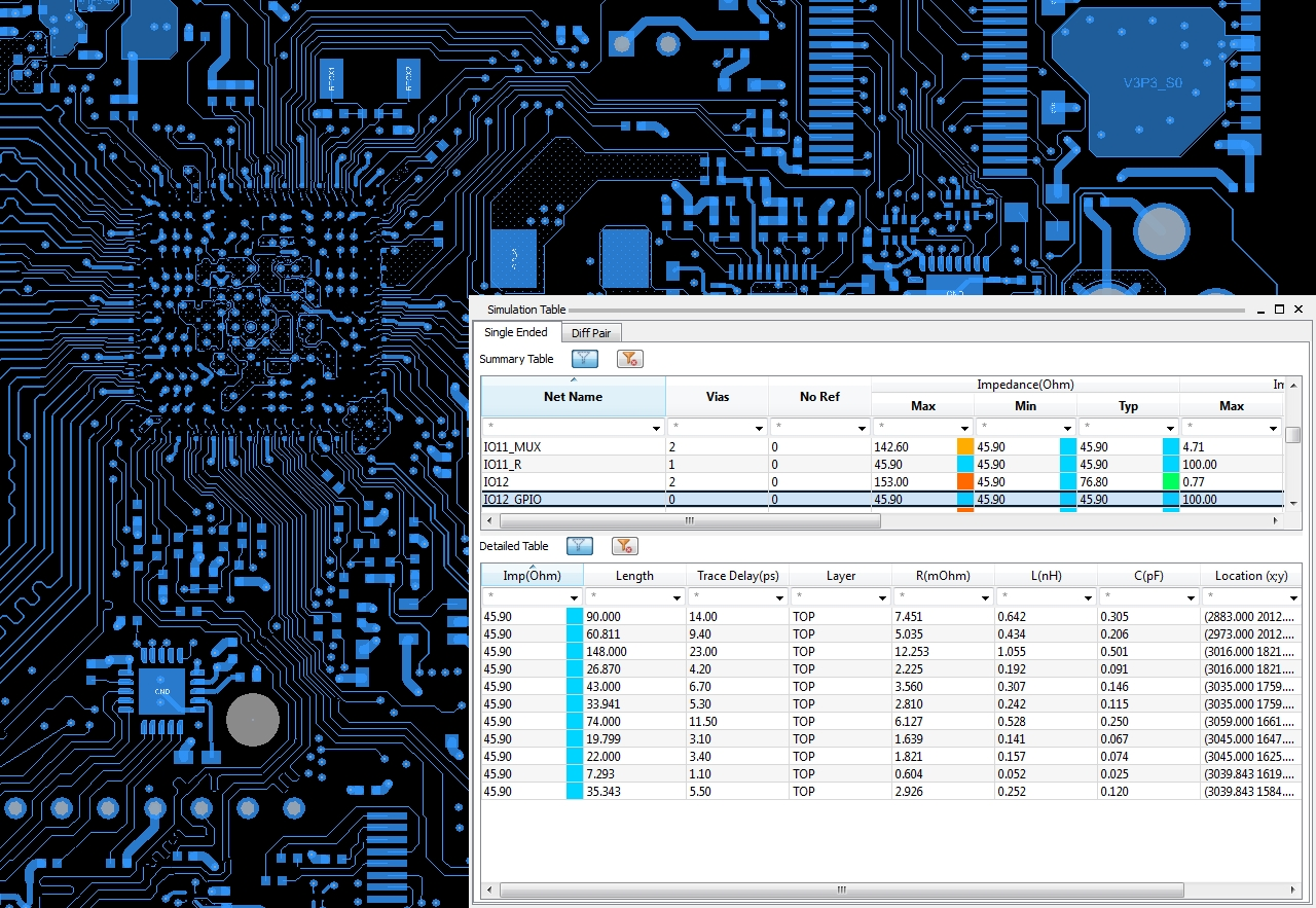 Screenshot of OrCAD PCB layout with analysis tools open