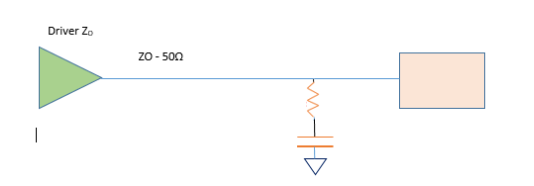 AC Termination with a high-pass filter