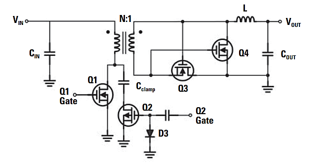 Active-clamp forward converter