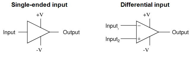 Circuit symbols for amplifiers