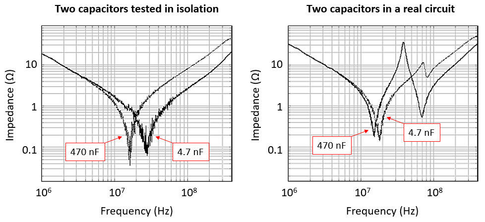 Capacitor self-resonant frequency in isolation and in a real circuit