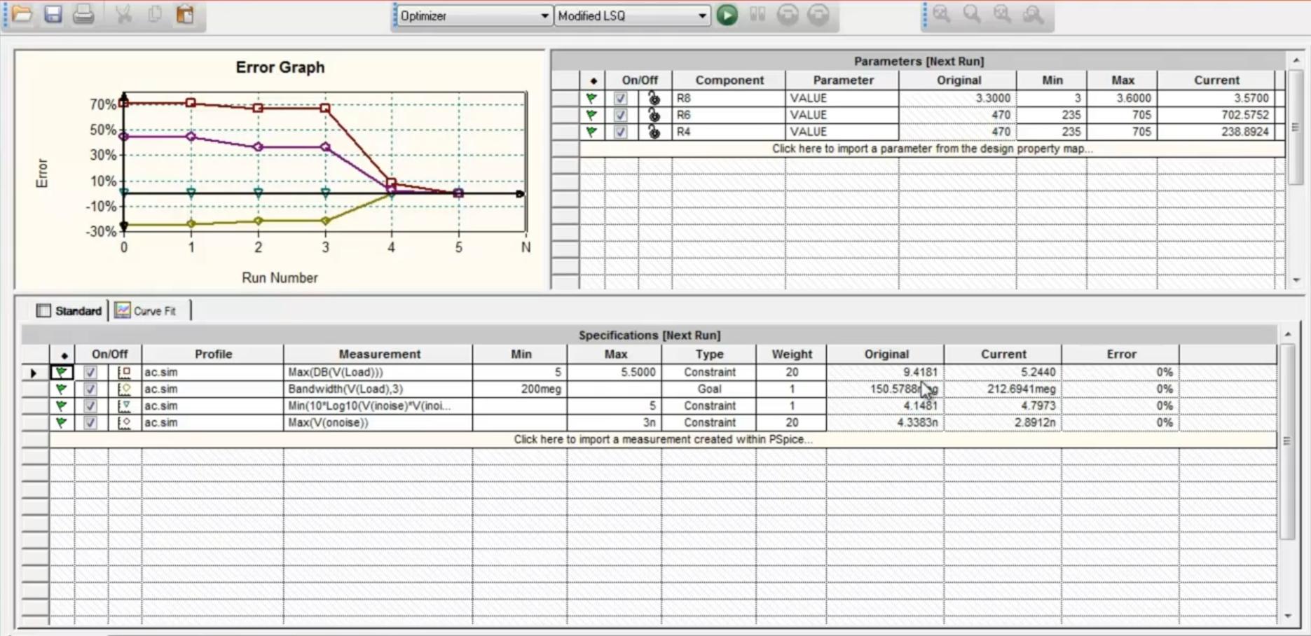 Screenshot of Cadence PSpice