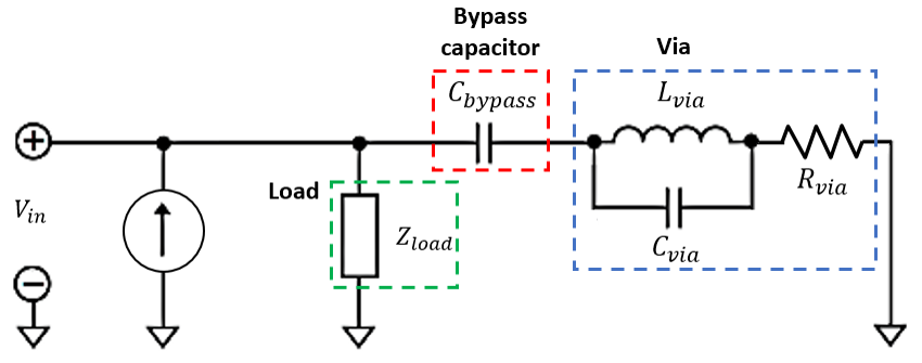 Circuit diagram for a via current simulation with a bypass capacitor