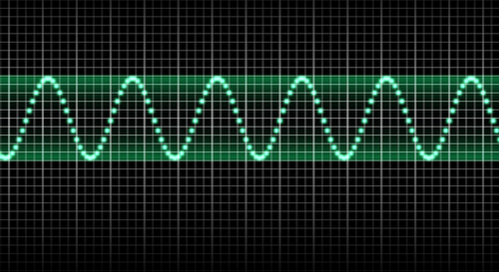 Green representation of digital waveform