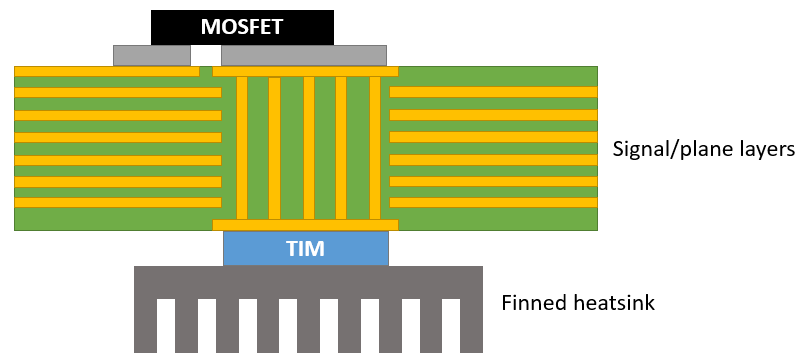 VRM heatsink attachment with a thermal interface material