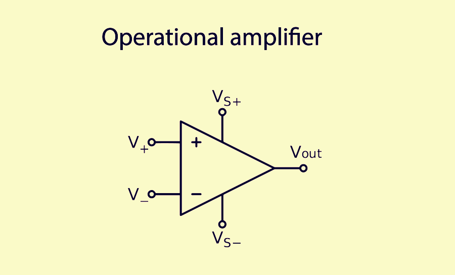 Circuit diagram of an operational amplifier