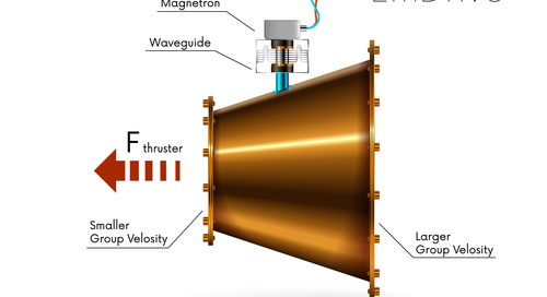 Waveguide engine with directional waveguides