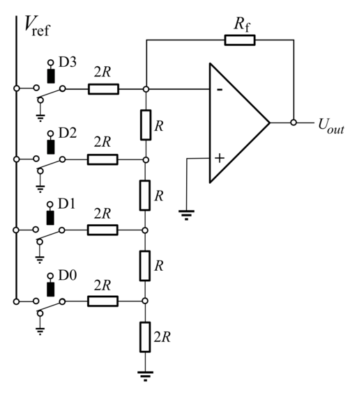 R-2R Binary ladder circuit diagram
