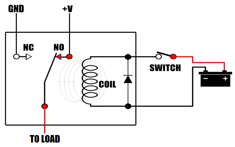 Relay with diode, switches, and power/ground