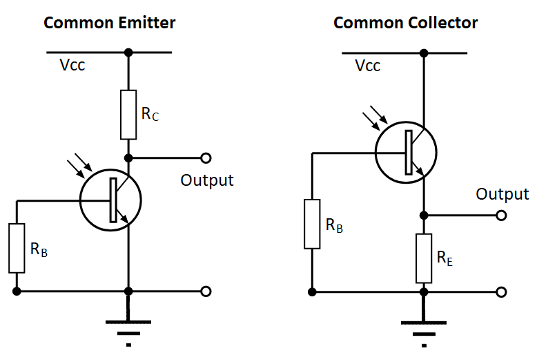 Photodiode array vs. CCD sensor component selection