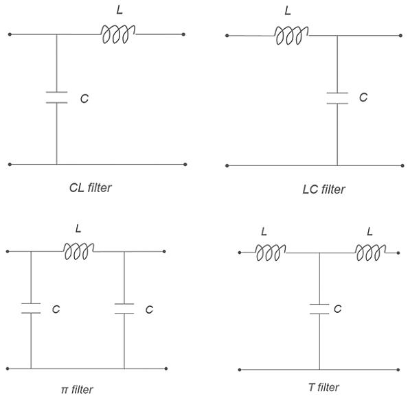 EMI filter circuits