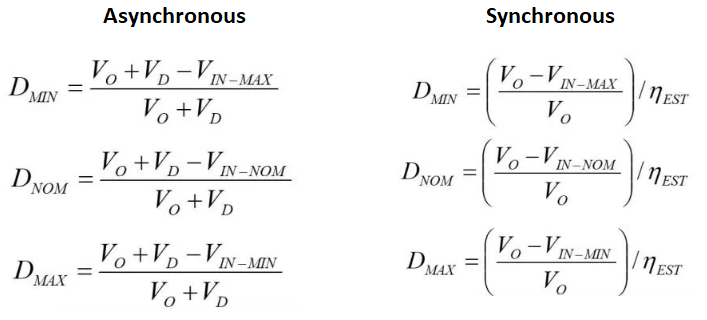 Boost converter duty cycle equations