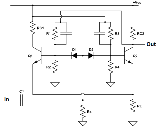 Synchronous bistable multivibrator