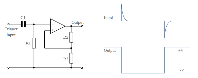 Bistable multivibrator with an op-amp