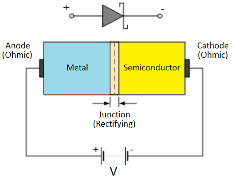 Schottky diode structure and circuit symbol
