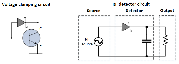 Schottky diode in voltage clamping and RF detector circuits